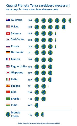 How-many-planets-Italian-300