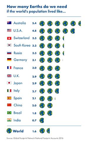 How-many-planets-v3-300
